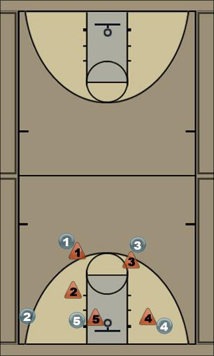 Basketball Play flex1 Man to Man Offense