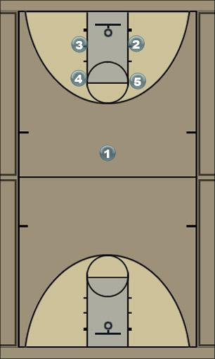 Basketball Play ucla2 Man to Man Set