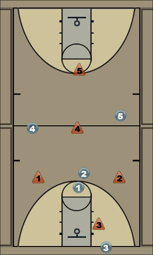 Basketball Play bs Man to Man Set