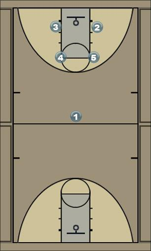 Basketball Play Head Man to Man Set