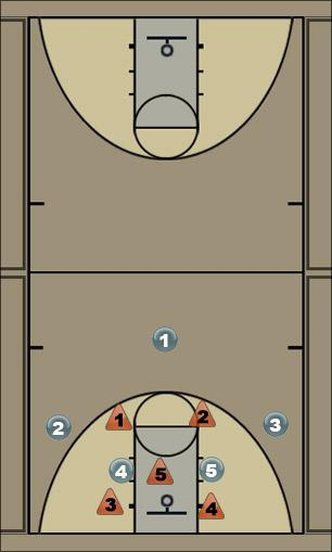 Basketball Play BARBERTON ZONE OFFENSE Zone Play