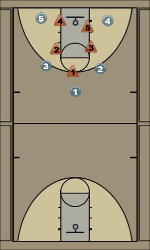 Basketball Play 212 blue Zone Play