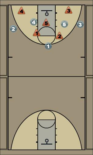 Basketball Play zone 3 Zone Play