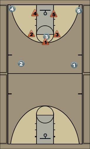Basketball Play 23 offense attack 2-3 zone Zone Play