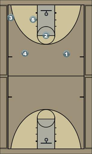 Basketball Play Hawk Post-High4 Man to Man Set
