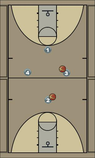 Basketball Play Hot Spot Basketball Drill