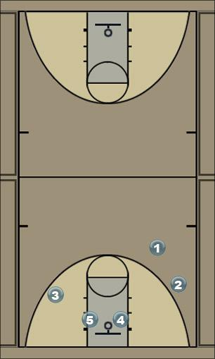 Basketball Play 44/Zebra Blue Man to Man Set