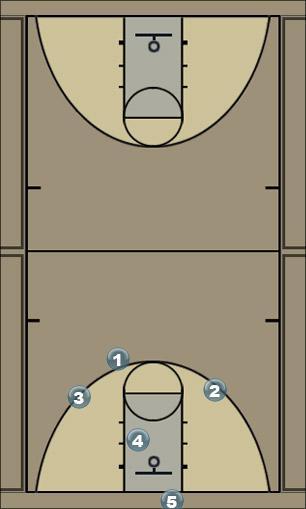 Basketball Play Breakout Secondary Break