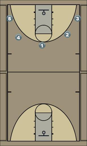 Basketball Play mauryy Basketball Drill