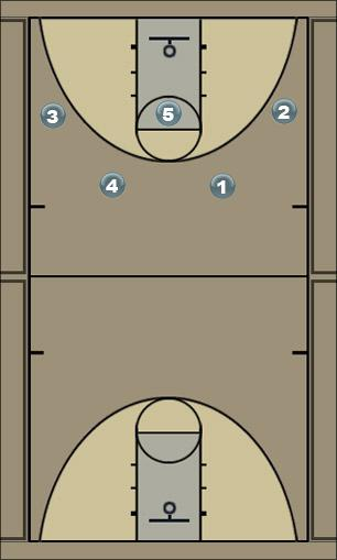 Basketball Play Reid Triangle Man to Man Offense