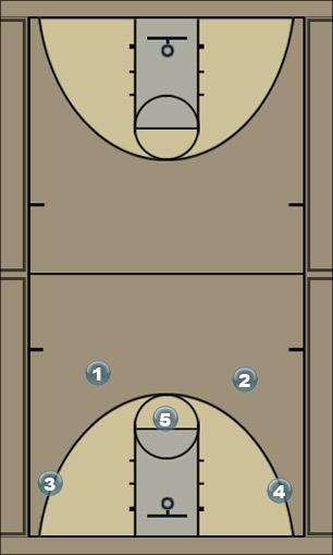 Basketball Play 4 out 1 in motion  Man to Man Offense
