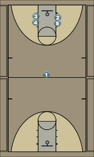 Basketball Play Swing Quick Hitter