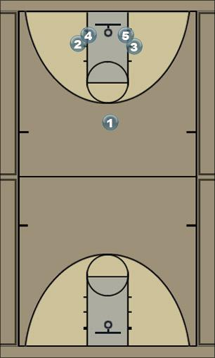 Basketball Play Scoops Motion Man to Man Offense