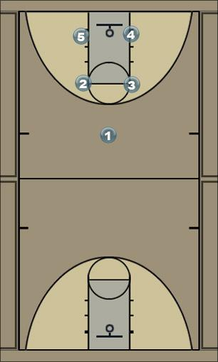 Basketball Play flash left Man to Man Offense