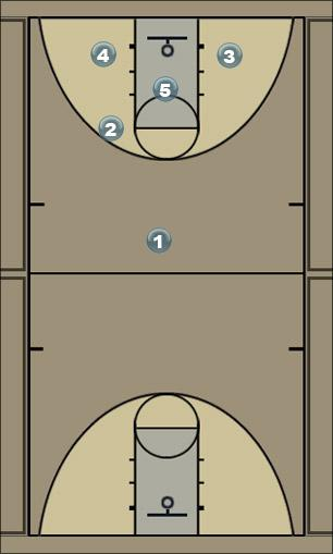Basketball Play suede Man to Man Set