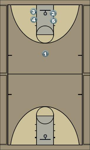 Basketball Play TRABUCO Man to Man Offense