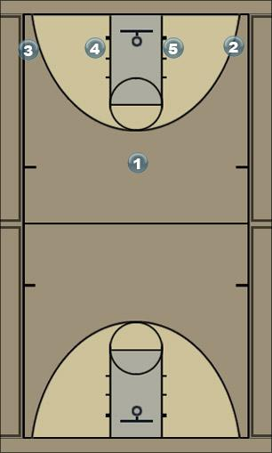 Basketball Play alley Quick Hitter
