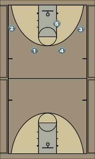 Basketball Play 41 flash Man to Man Set