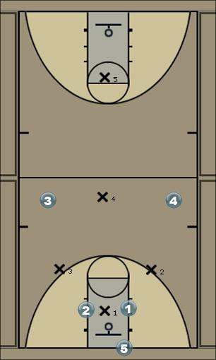 Basketball Play Viper - Press Break Zone Press Break