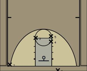 Basketball Play Boston Baseline Man Baseline Out of Bounds Play