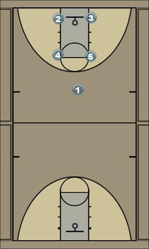 Basketball Play Viper 1 Man to Man Offense
