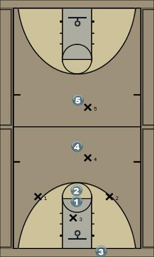 Basketball Play uga clear  Man to Man Offense