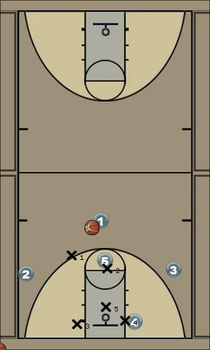 Basketball Play 41 backdoor Man to Man Set