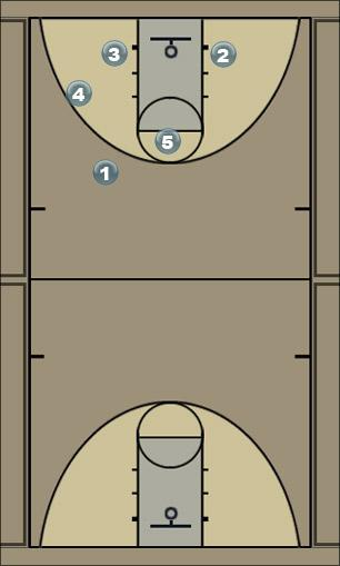 Basketball Play Saluki Triangle  Man to Man Offense