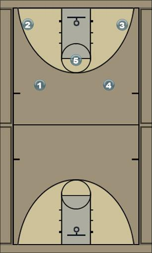 Basketball Play Saluki Triangle/6 Option set Man to Man Offense