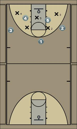 Basketball Play 2-3trapzone Defense