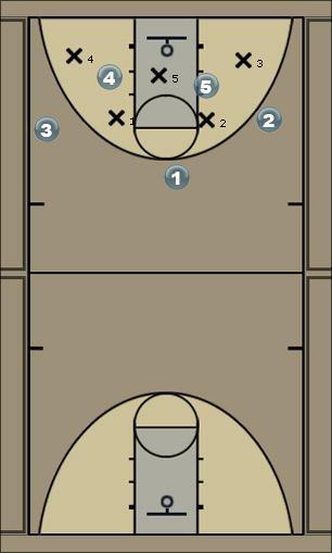 Basketball Play 2-3trapzone Defense