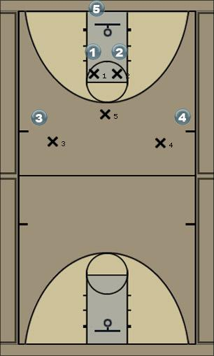 Basketball Play 1-4 Zone Collapse Zone Play