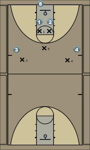 Basketball Play 2-1-2 Press Break Zone Press Break