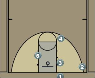 Basketball Play High-Right inside. Man Baseline Out of Bounds Play