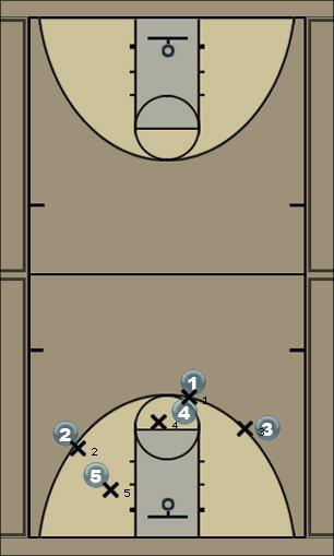 Basketball Play 2-1-2 Press Breaker Zone Press Break