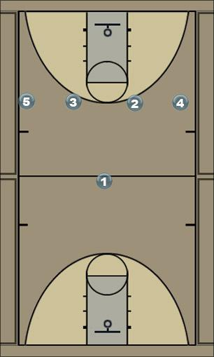 Basketball Play Florida 3 Quick Hitter