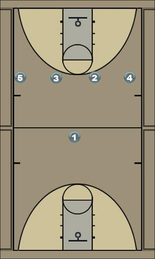 Basketball Play Florida 2 Quick Hitter