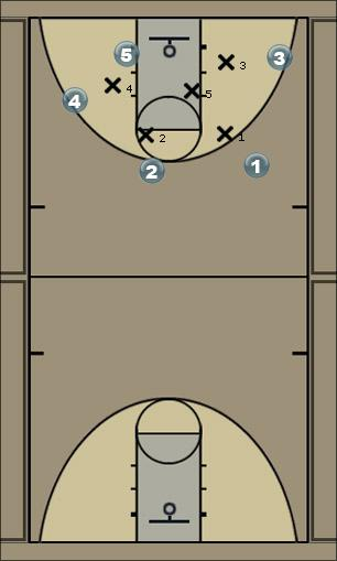 Basketball Play LOOP (1-4 High) Last Second Play