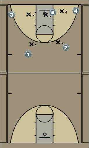 Basketball Play wheel Man to Man Set