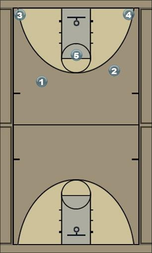 Basketball Play x1 Man to Man Set