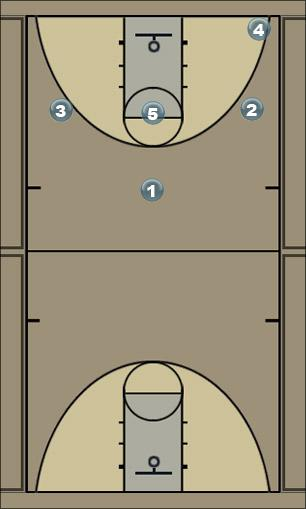 Basketball Play teo_2-1-2 Man to Man Set