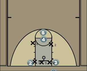 Basketball Play 2 stack Zone Baseline Out of Bounds