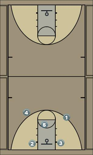 Basketball Play larry Play Man to Man Set
