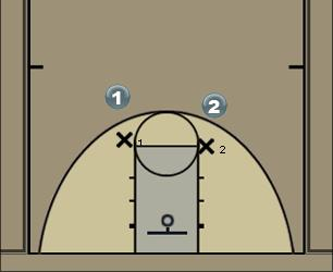 Basketball Play akcija2 Man to Man Set