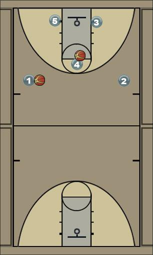 Basketball Play 1-1 Man to Man Offense