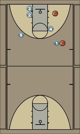 Basketball Play 2-1 Man to Man Offense