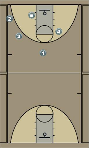 Basketball Play T-1 Man to Man Offense