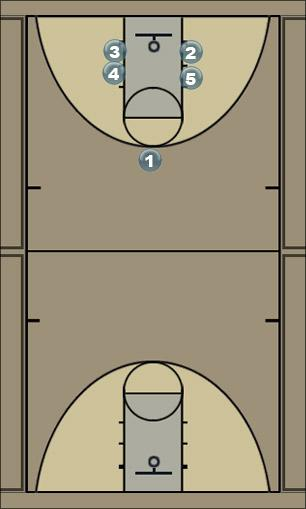 Basketball Play Line-1 Man Baseline Out of Bounds Play