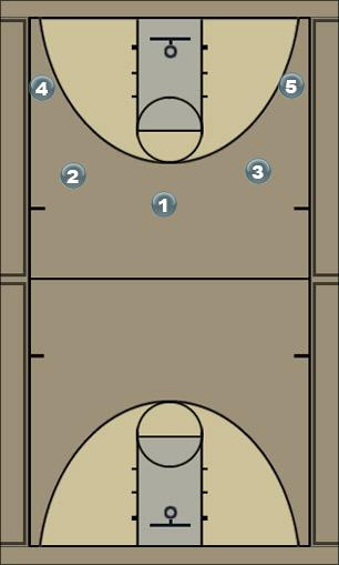Basketball Play Ellis J. Hatley Zone Play