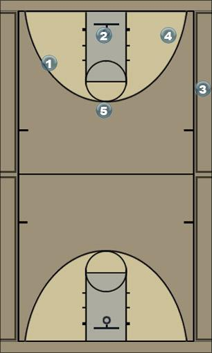 Basketball Play SOB 2 Last Second Play
